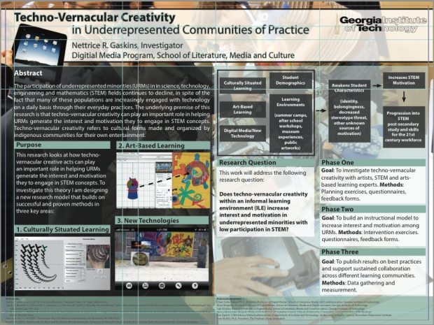 A work in progress: My research poster for GTRIC 2013.