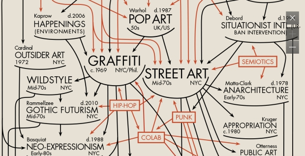 "Daniel Feral. ""Graffiti and Street Art (detail),"" 2012. Courtesy the writer."