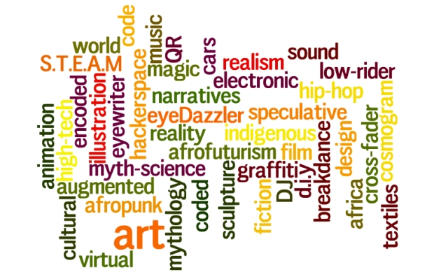 My techno-vernacular Wordle.