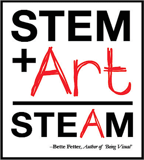 STEM to STEAM in Youth Media Arts.